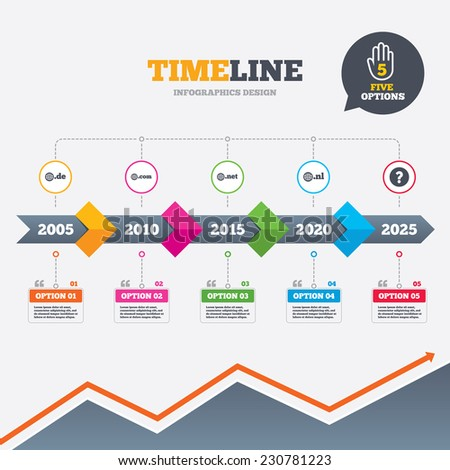 Timeline infographic with arrows. Top-level internet domain icons. De, Com, Net and Nl symbols with globe. Unique national DNS names. Five options with hand. Growth chart. Vector - stock vector
