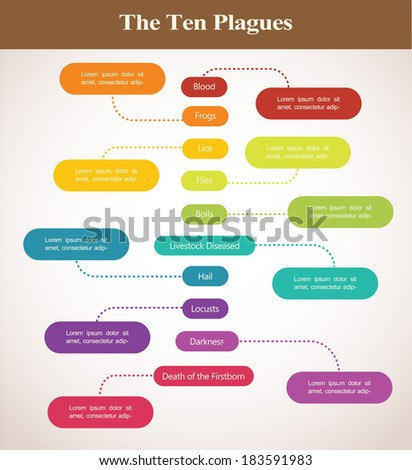 timeline of the ten plagues of Passover holiday of Jews - stock vector