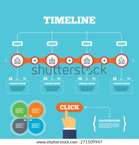 Timeline with arrows and quotes. Mail envelope icons. Print message document symbol. Post office letter signs. Spam mails and search message icons. Four options steps. Click hand. Vector - stock vector