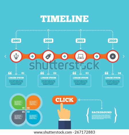 Timeline with arrows and quotes. Usb flash drive icons. Notebook or Laptop pc symbols. CD or DVD sign. Compact disc. Four options steps. Click hand. Vector - stock vector