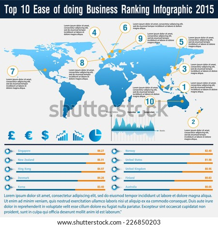 Top 10 Ease of doing Business Ranking Infographic 2015 - stock vector