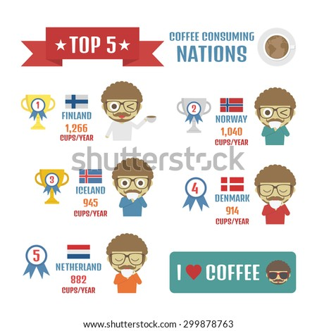 top five coffee consuming nations, isolated infographic - stock vector