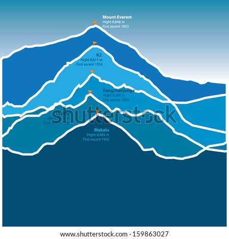 Top 5 highest mountain information, vector illustration - stock vector