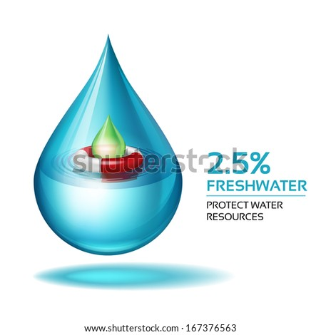 Transparent drops and imaginary graphics, life buoy in a drip. The file contains transparencies and Gradient Mesh. - stock vector