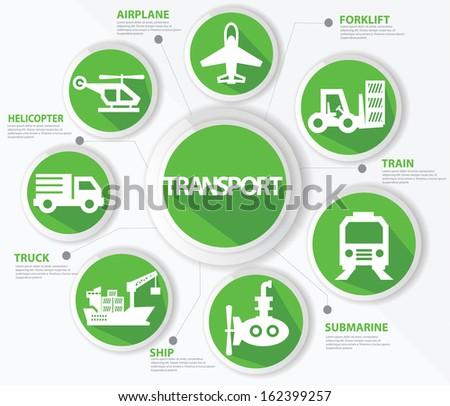 Transport and logistics concept,Green version,vector - stock vector