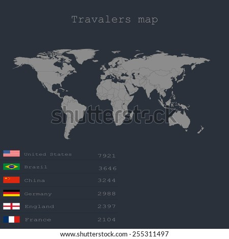 Travel infographics with flags - stock vector