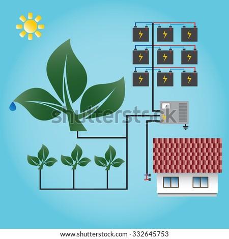 Tree energy. Eco generator. Green energy. Vector. - stock vector
