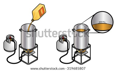 Turkey frying method / steps: pouring the oil to the maximum fill line only. - stock vector