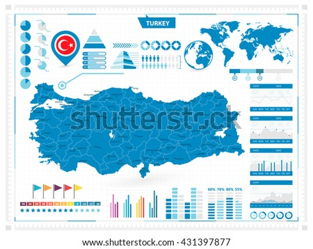 Turkey map and infograpchic elements with separated layers. - stock vector