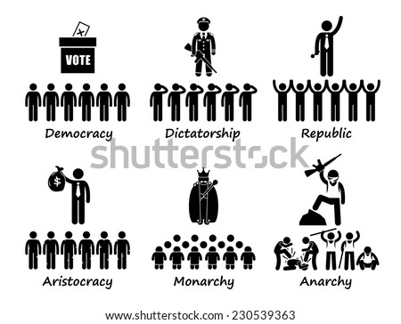 Type of Government - Democracy Dictatorship Republic Aristocracy Monarchy Anarchy Stick Figure Pictogram Icons - stock vector
