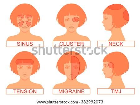 type of headache pain, different head pain illustration - stock vector
