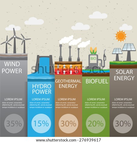 type of renewable energy info graphics background and elements. there are solar, wind, hydro, bio fuel geothermal energy for layout, banner, web design, statistic, brochure template. vector illustration - stock vector