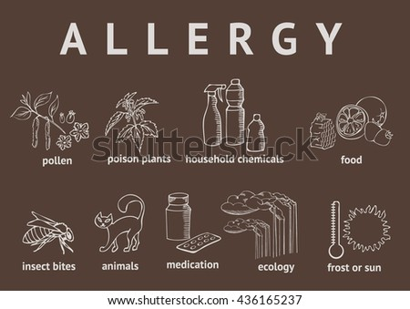 Types of allergies. Outline - stock vector