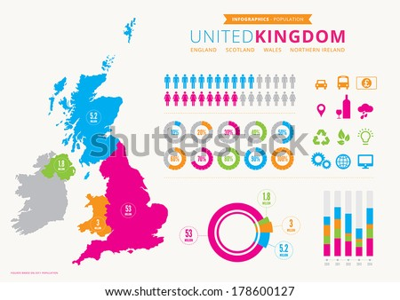 UK population infographic with map and icons - stock vector