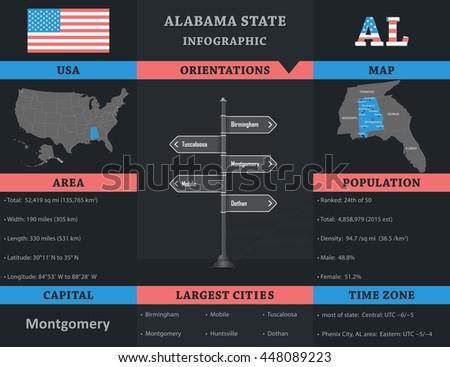 USA - Alabama state infographic template - stock vector