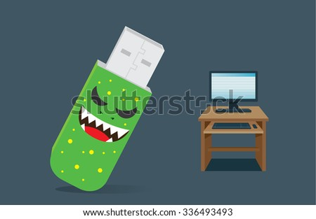 USB drive virus front side computer on desk. This illustration meaning to Malware are secretly hidden in the USB drive make problem to computer and data file - stock vector