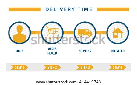 user interface delivery cart, steps for buy online - stock vector