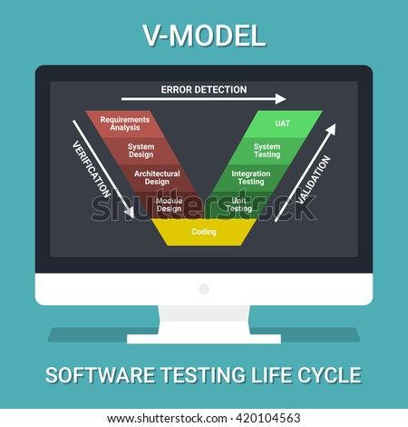 V-Model Software Testing Life Cycle. Verification, Validation And Error Detection In Software Testing. Concept Of QA Software Development Process. - stock vector