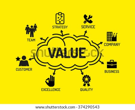 Value. Chart with keywords and icons on yellow background - stock vector