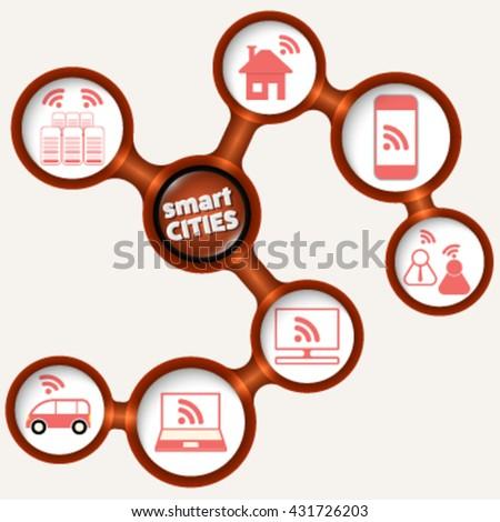 Vector circular frames and icon of smart cities - stock vector