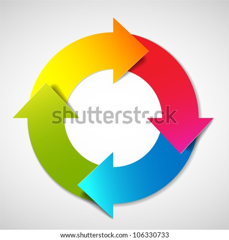 Vector colorful  life cycle diagram / schema - stock vector