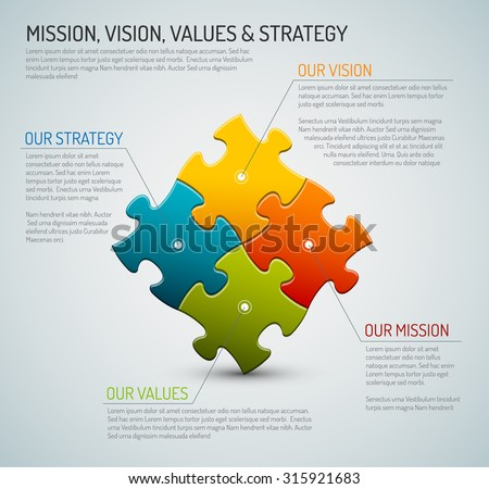 Vector company core values - Mission, vision, strategy and values diagram schema made from puzzle pieces - stock vector