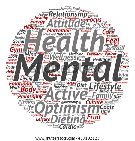 Vector concept mental health or positive thinking round abstract word cloud isolated on background, metaphor to optimism, psychology, mind, healthcare, thinking, attitude, balnce or motivation - stock vector