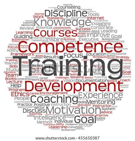 Vector concept or conceptual training, coaching or learning, circle word cloud isolated on background metaphor to mentoring, development, skills, motivation, career, potential, goals or competence - stock vector