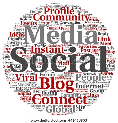 Vector concept social media marketing or communication round abstract word cloud isolated on background, metaphor to networking, community, technology, advertising, global, worldwide tagcloud - stock vector