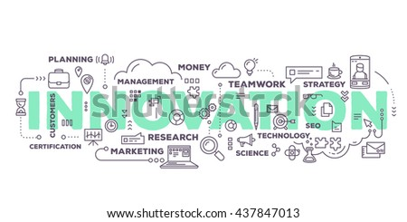 Vector creative illustration of innovation word lettering typography with line icons and tag cloud on white background. Business innovation technology concept. Thin line art style design of innovation - stock vector