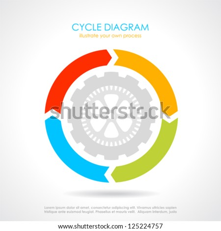 Vector cycle diagram illustration - stock vector