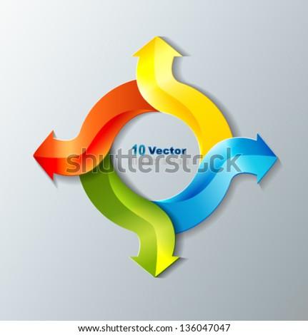 Vector cycle diagram / schema - stock vector