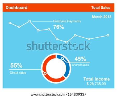 Vector dashboard with graph and diagram in flat design - stock vector