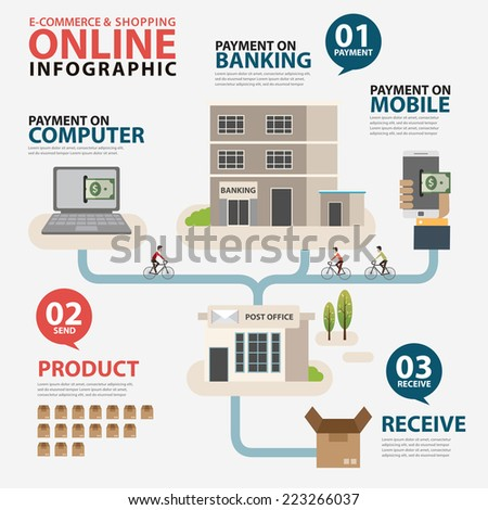 Vector e-commerce and shopping online Infographics concept - stock vector