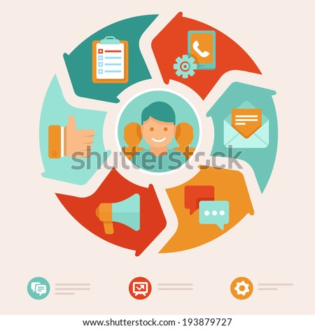 Vector flat customer service concept - icons and infographic design elements - client experience - stock vector