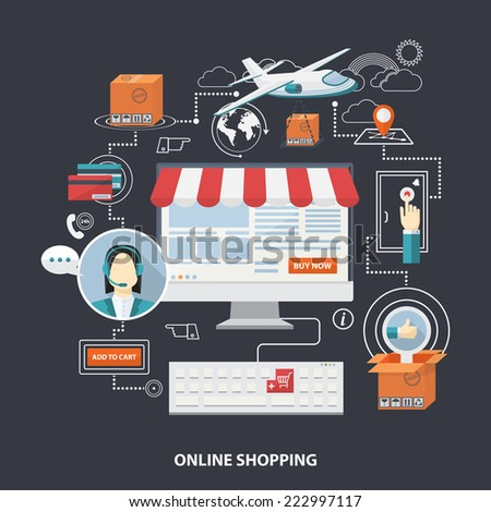 Vector flat design shopping concept,buying on-line and e-commerce poster,online shop and shopping elements,online store, support,payment online,delivery.Concept for web banners and printed materials. - stock vector