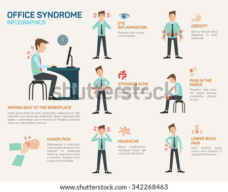 Vector flat illustration for office syndrome. Wrong sitting in the workplace. Eyes inflammation, obesity, stomach ache, knees pain, headache, hands pain, lower back pain. - stock vector