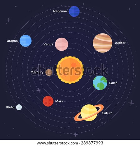 Vector flat solar system illustration of planets on their orbits, stars and sun - stock vector