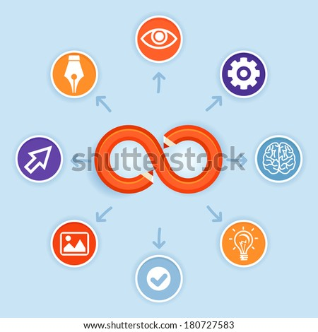 Vector graphic design concept in flat style - pencil and visual icons - stock vector