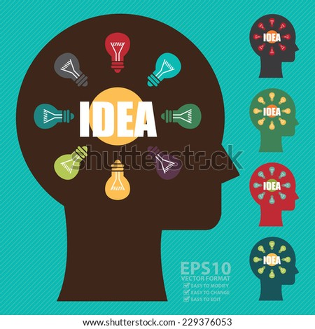 Vector : Head With Idea and Light Bulb Inside Icon or Label in Blue Background - stock vector