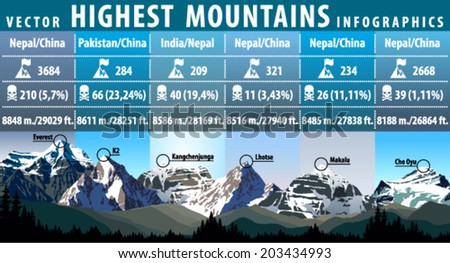 Vector highest mountains infographic - stock vector