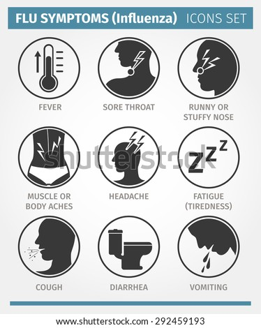 Vector icon set. FLU SYMPTOMS or Influenza - stock vector