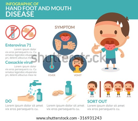 Hand, foot and mouth disease: spatiotemporal transmission and climate