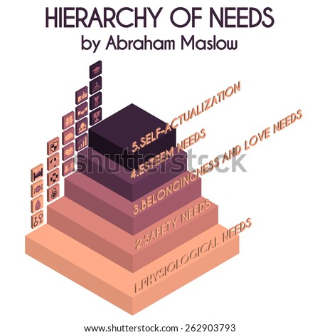 Vector illustration. Hierarchy of human needs by Abraham Maslow  in isometric projection. Info-graphic elements of vector maslow pyramid. - stock vector