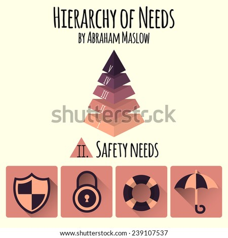 Vector illustration. Hierarchy of human needs by Abraham Maslow. Infographic elements of vector maslow pyramid. - stock vector