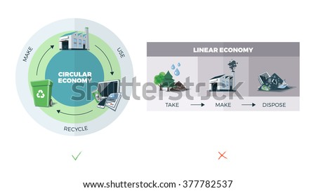 Vector illustration of compared circular and linear economy showing material flow. Waste recycling management concept. - stock vector