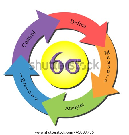 vector illustration of cycle indicating process improvement. - stock vector