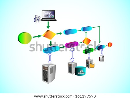 Vector Illustration of Service Oriented Architecture with different layer components like Presentation layer, business process , Service component , message and legacy, enterprise application layer - stock vector