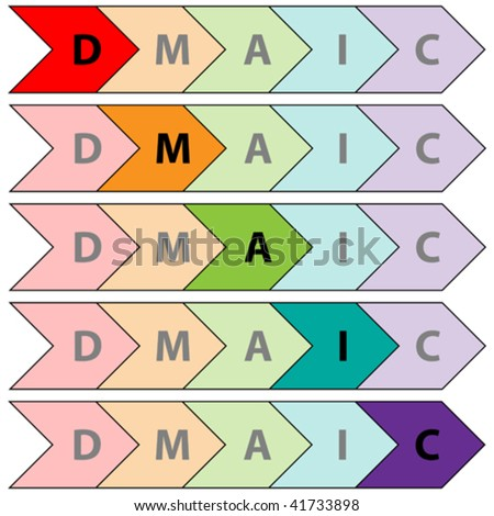 vector illustration of six sigma process improvement - stock vector