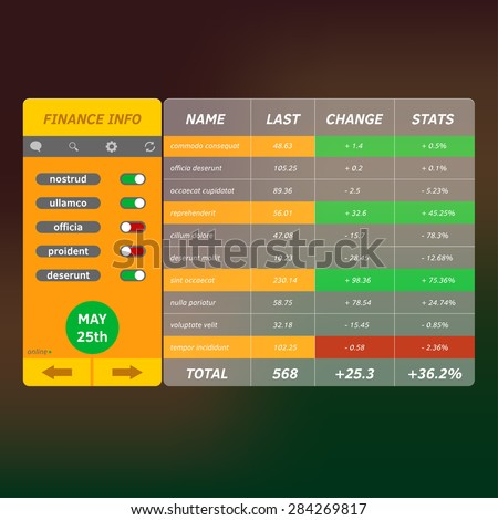 Vector illustration of user interface, showing various analytics visualization. Easy to edit, clear and simple. - stock vector